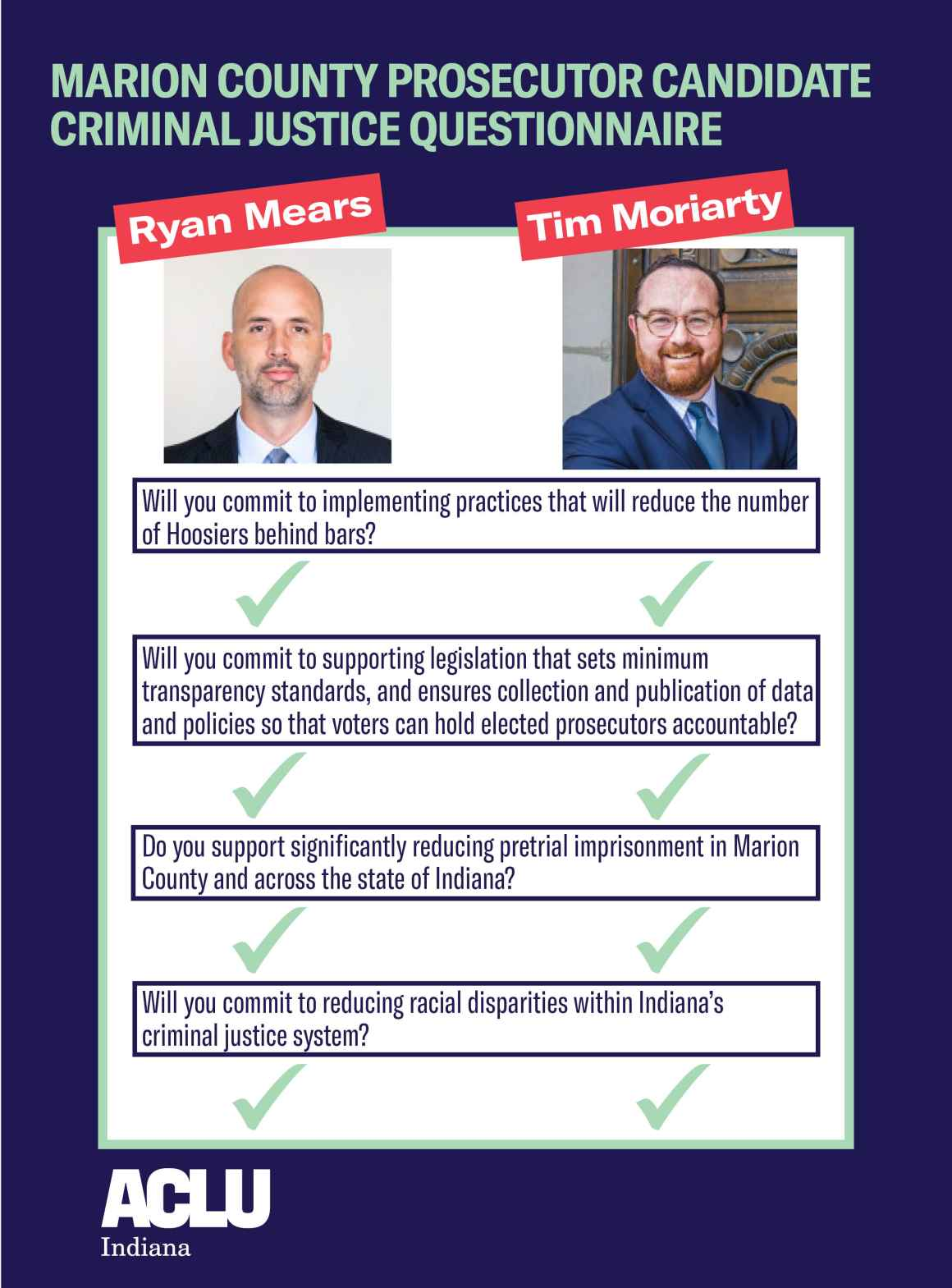 Marion County Prosecutor Candidate Stance Criminal Justice