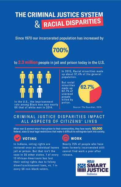 TKAM Criminal Justice Infographic